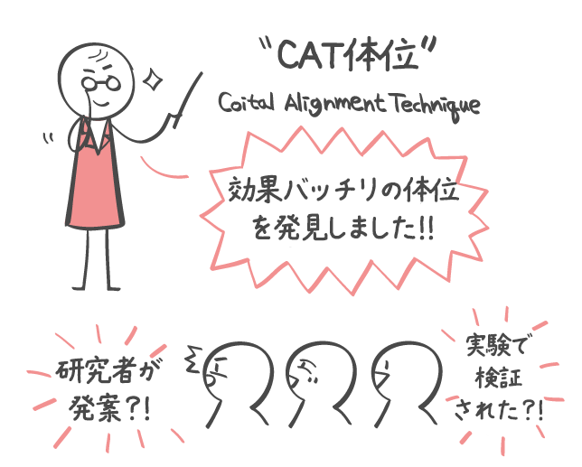 CAT体位
