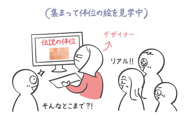 体位の説明