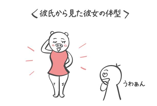 彼氏から見た彼女の体型