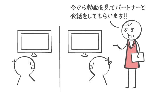 エッチな動画を観る実験
