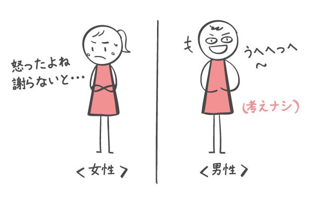 男女の違い