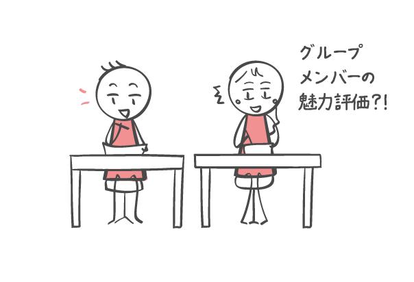 グループメンバーの魅力評価