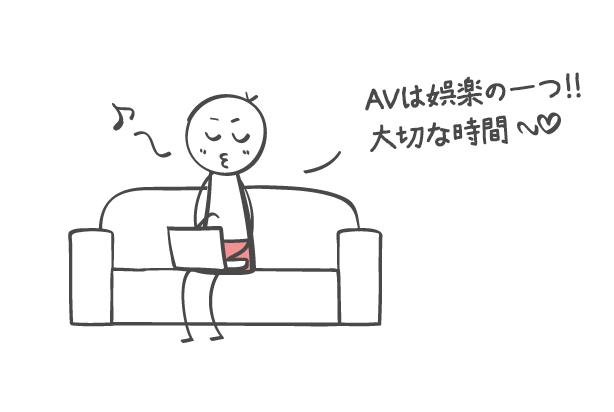 AVを見ることに罪悪感がない