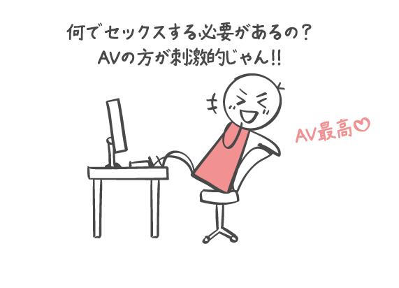 AV中毒者