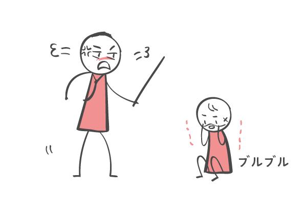 親からの暴力