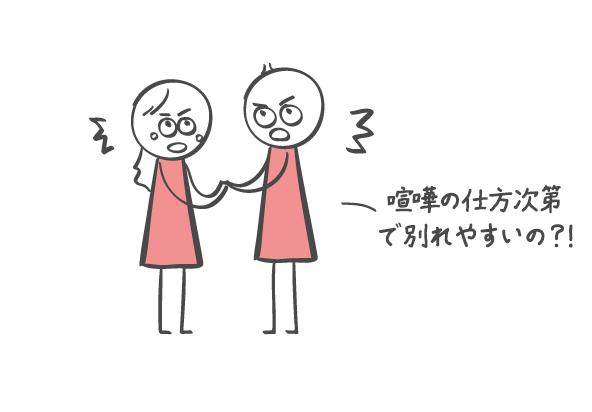 喧嘩の仕方