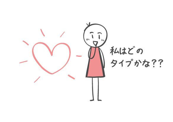 愛のタイプ