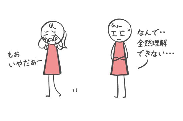 なぜ怒っているのか