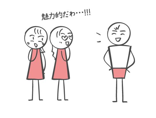 女性が好きな男性の身体部位