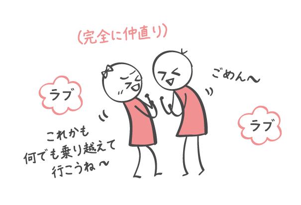 喧嘩の記憶