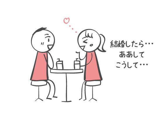 結婚の話をする時の注意点
