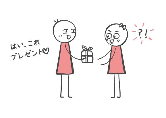 エッチなプレゼント