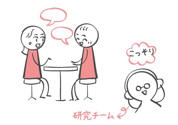 デートの会話の様子