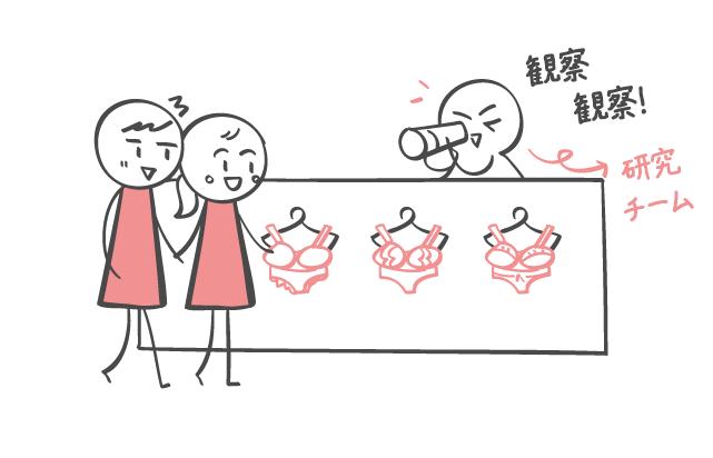 下着売り場での男性の心理