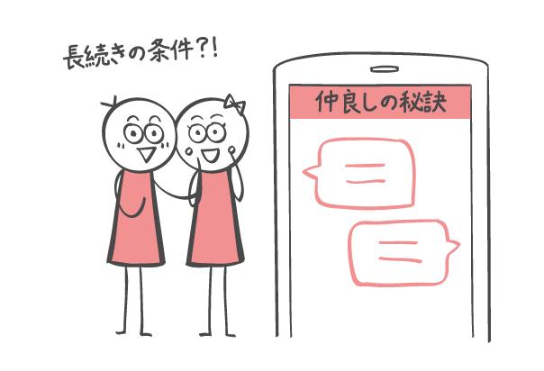 喧嘩中の会話