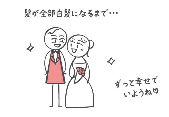 結婚が早い人の特徴