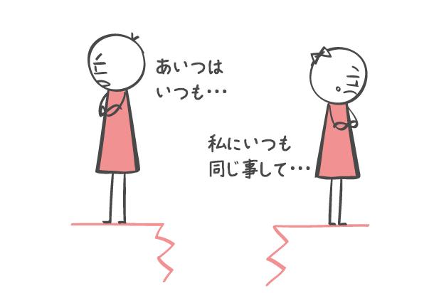 理想的なカップル会話