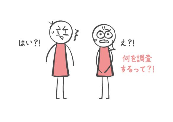 女性器の認識調査