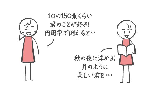 文系vs理系