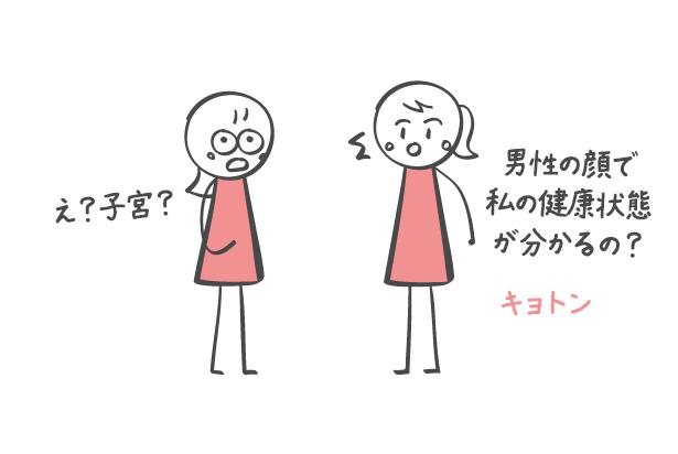 子宮の健康状態
