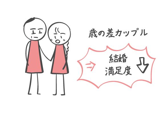 元カレと今カレ