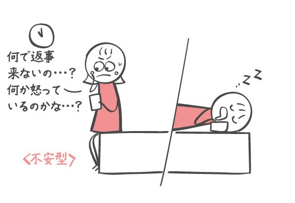 恋愛スタイル診断