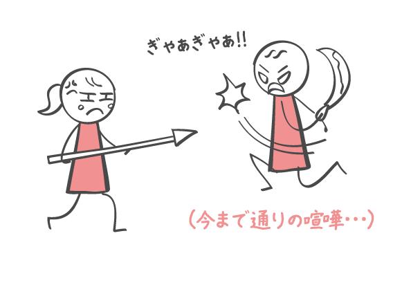 良い喧嘩の仕方