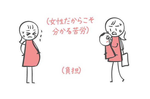 女性が浮気しやすい年齢