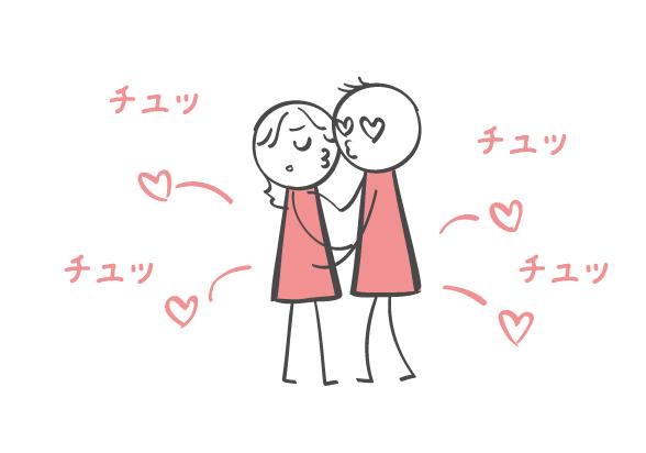 キスする時