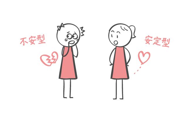 恋人に振り回される人の特徴