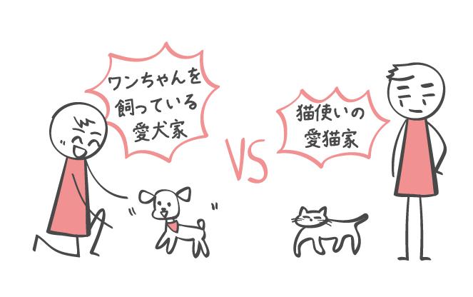 犬好きとネコ好き
